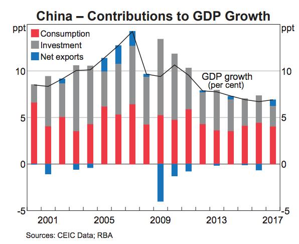 Market Watch: Australian jobs and China - InvestSMART