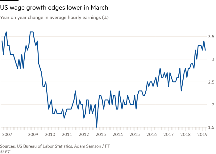US Jobs, Big Picture, The Budget, Bank margins and the yield