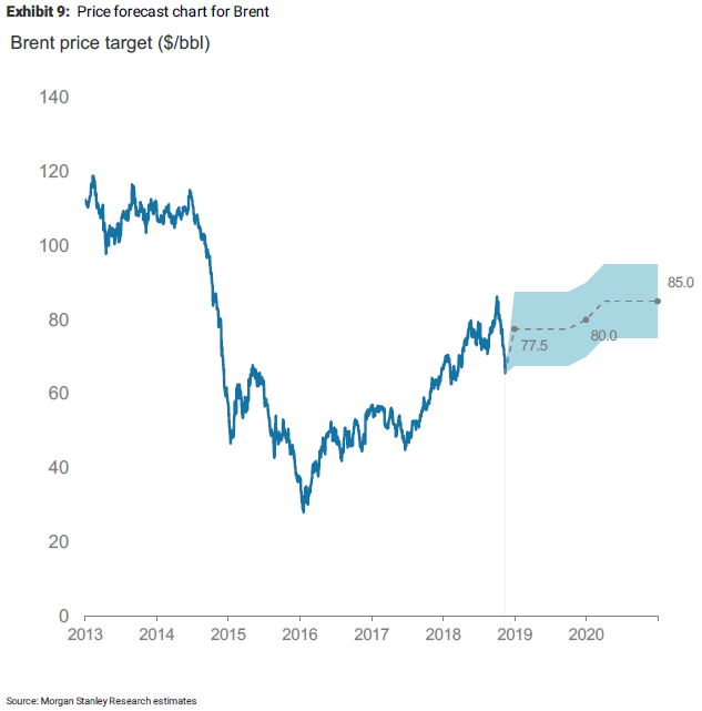 Research Roundup: Bank bonds, mutual profits and future returns
